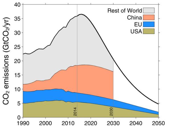 Peters et al, 2014